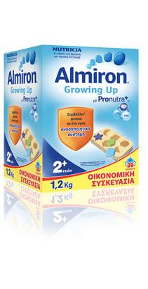 almiron_2_plus_oikonomiko
